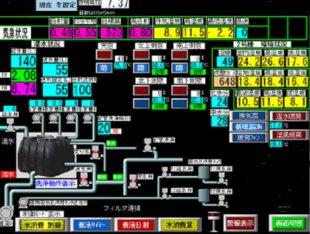 環境制御システムのイメージ